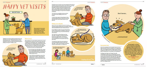 Editorial illustration of dogs trust