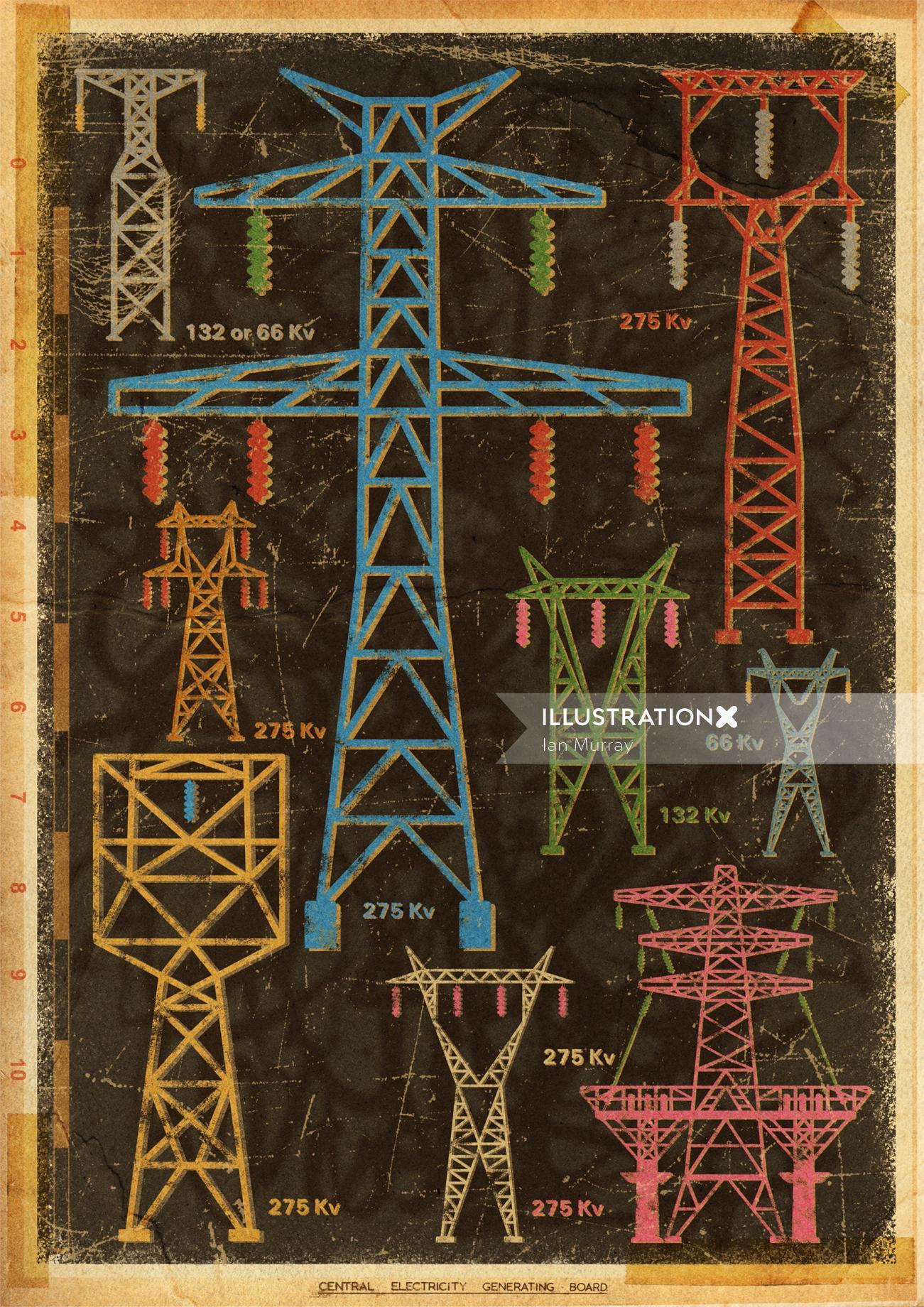 Multiple KV Pylons