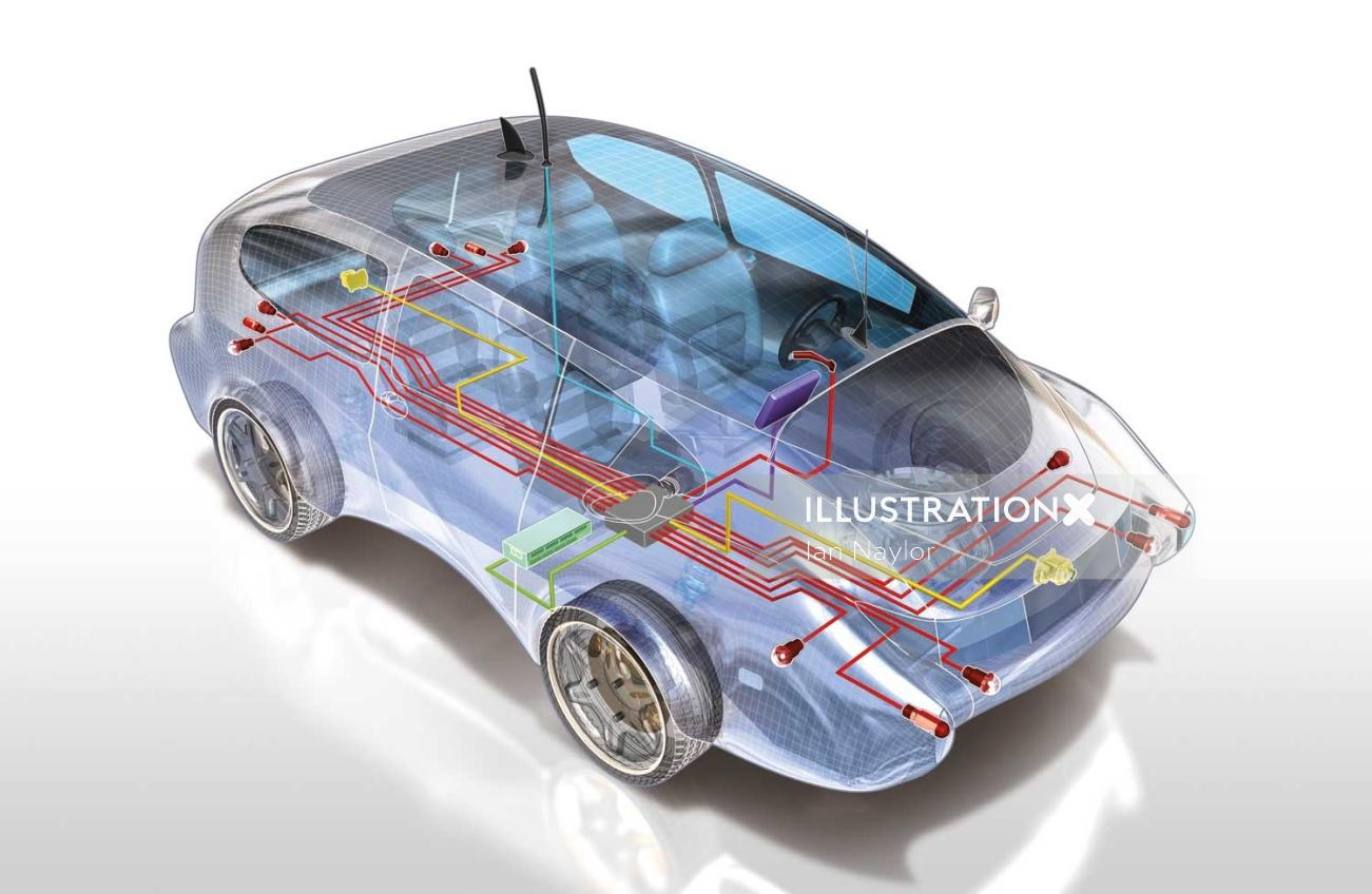 Driving sensors in a car illustration by Ian Naylor