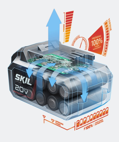 Technical SKIL tools battery charger