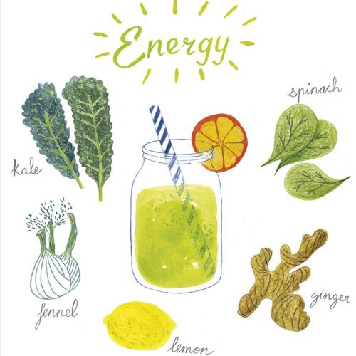 Energy drink making process