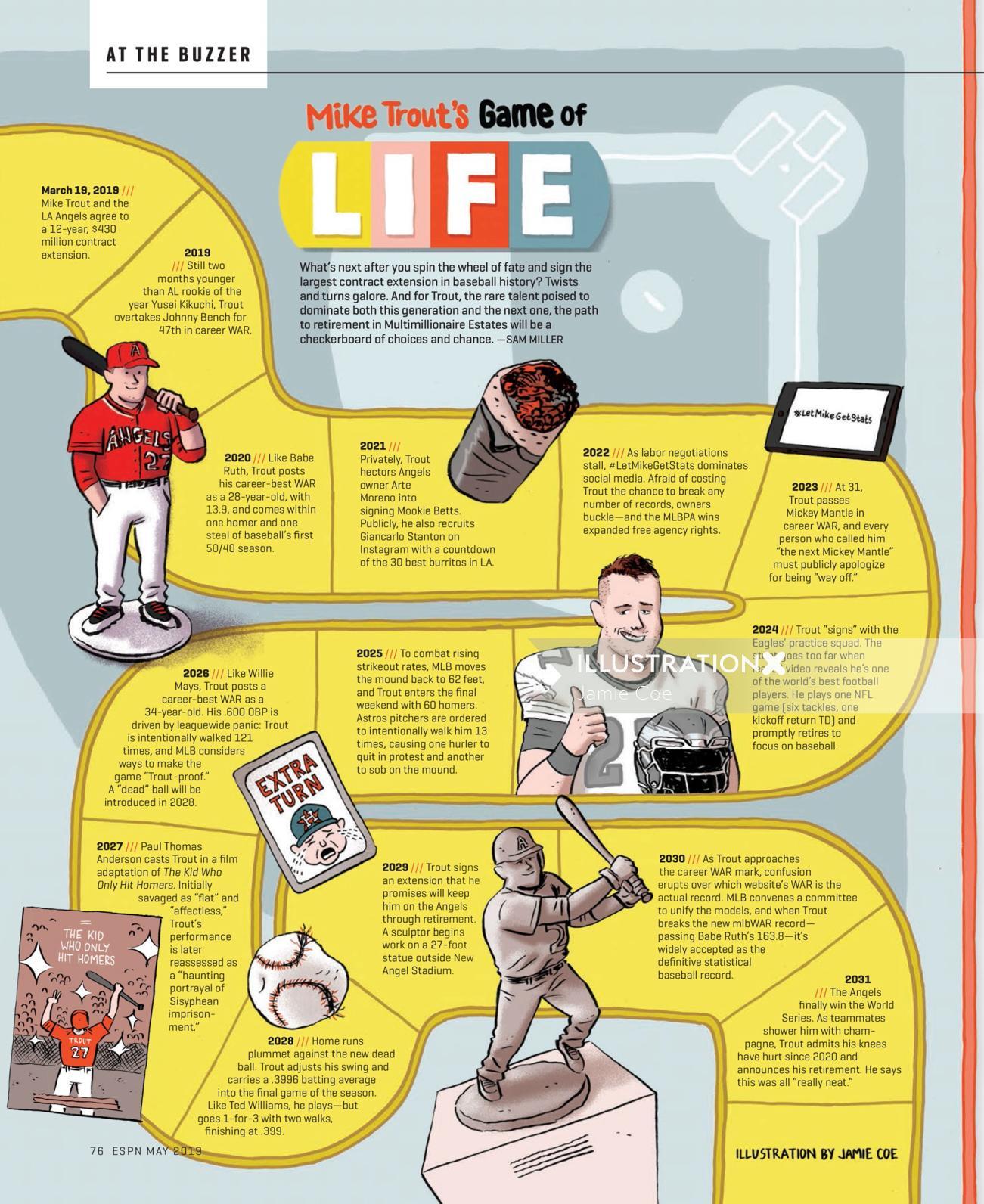 Graphic ESPN Magazine
