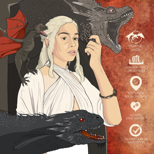 Daenerys Targaryen illustration