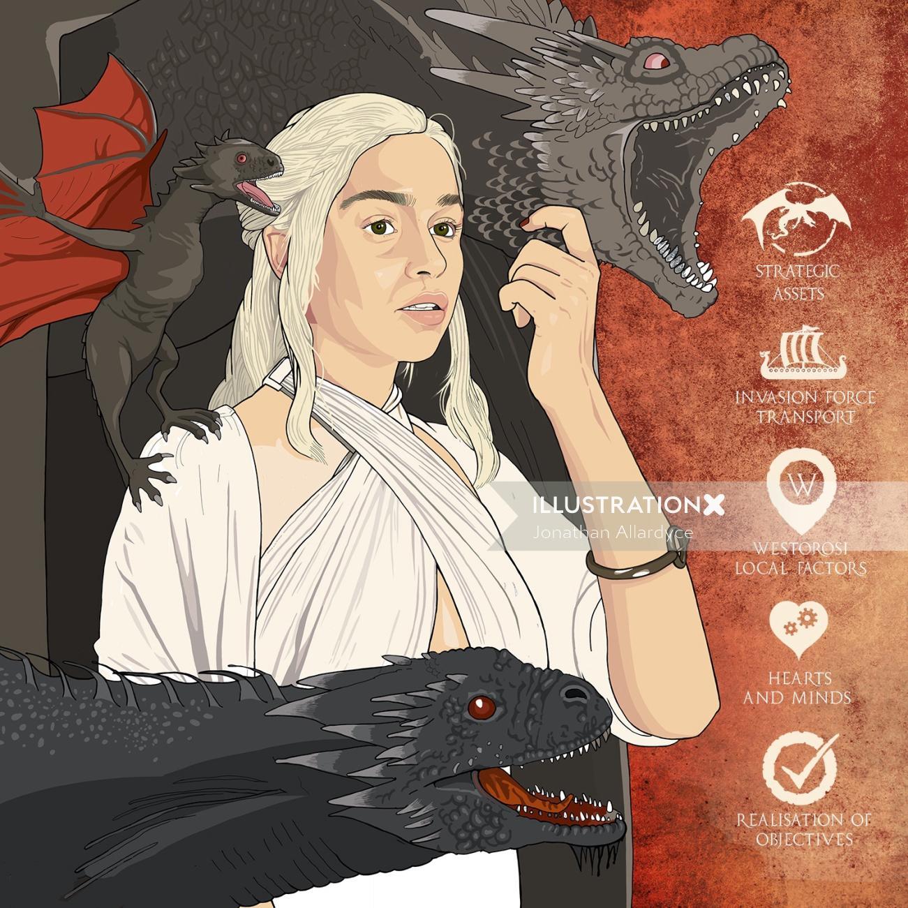 Daenerys Targaryen illustration