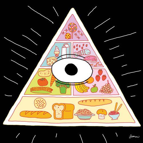 Ilustración de infografía de comida