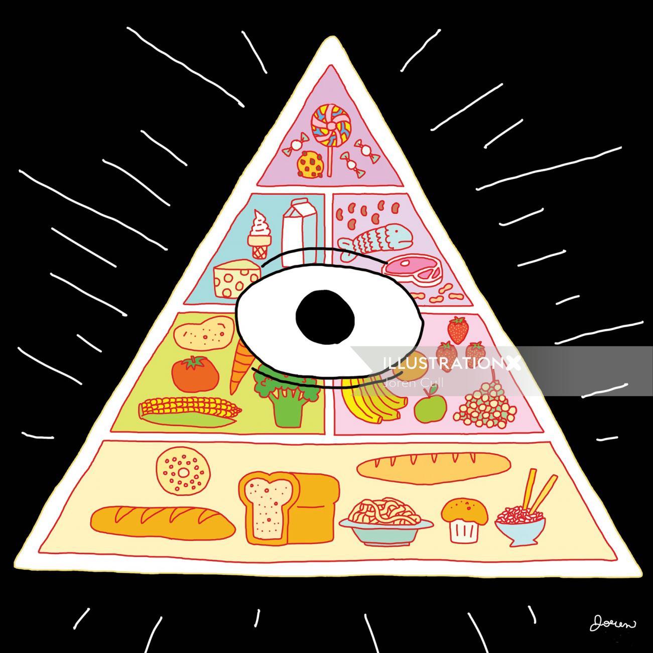 Infographic illustration of food