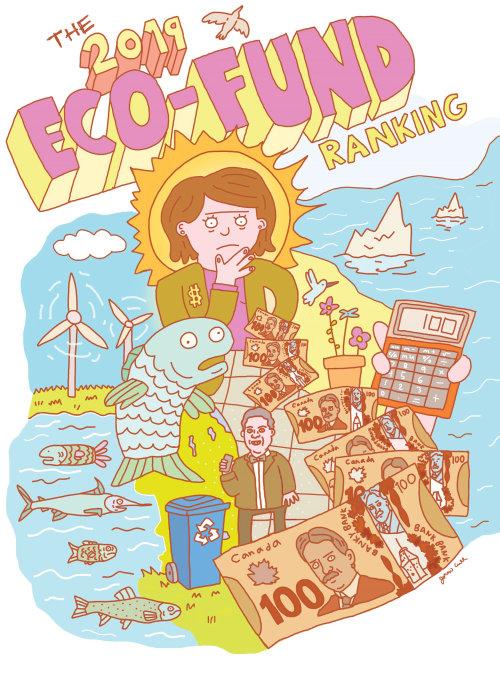 Illustration conceptuelle du classement des fonds écologiques 2019