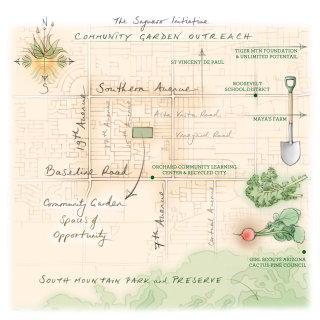 Botanical garden, Arizona, South Mountain Park, spade, radish, allotments, street map, horticulture