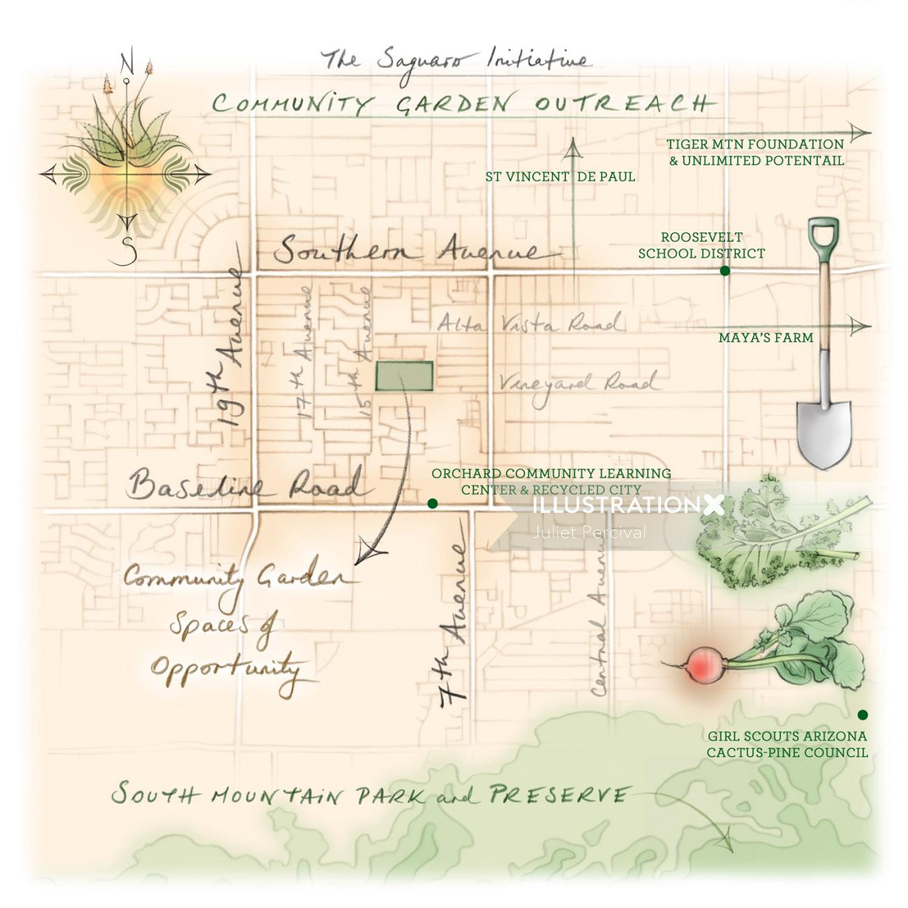 Botanical garden, Arizona, South Mountain Park, spade, radish, allotments, street map, horticulture