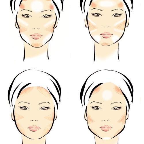 face contouring line illustration