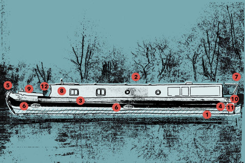 beautiful illustration for anatomy of a narrow boat