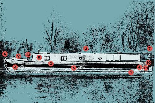 Hermosa ilustración para la anatomía de un bote estrecho
