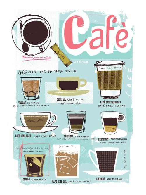 Infografía con tipos de café.