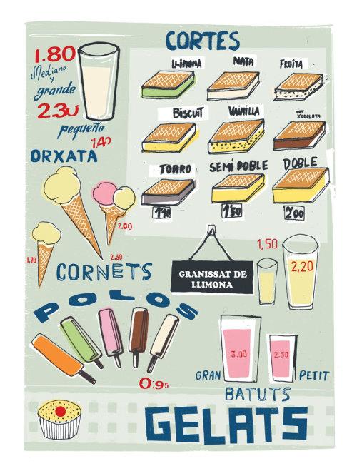 Gelats - Barcelona Ice Cream Poster