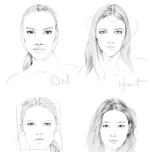 Face Charts for Samantha Wills