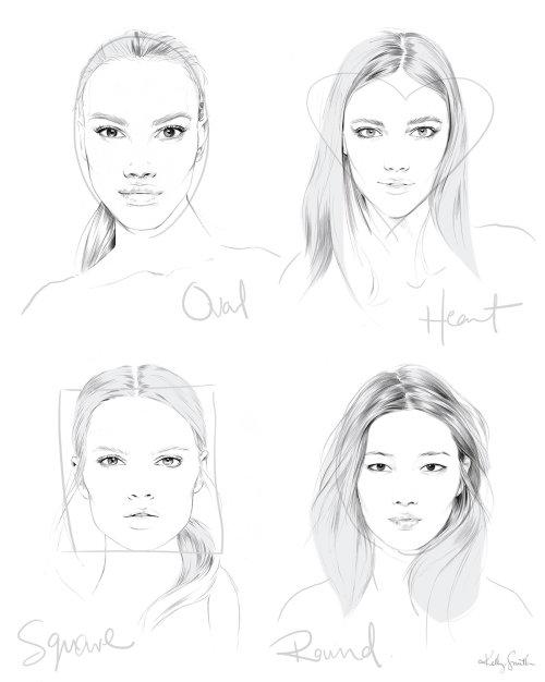 Gráficos de rosto para Samantha Wills