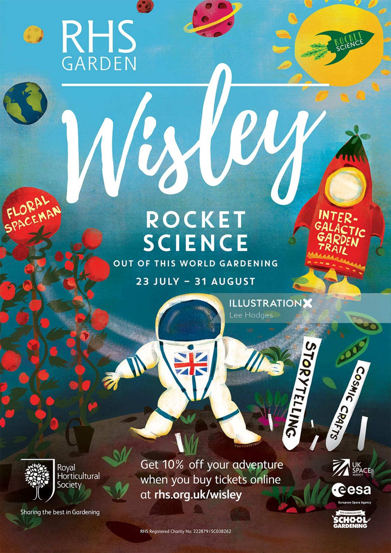 Poser design of wisely rocket science