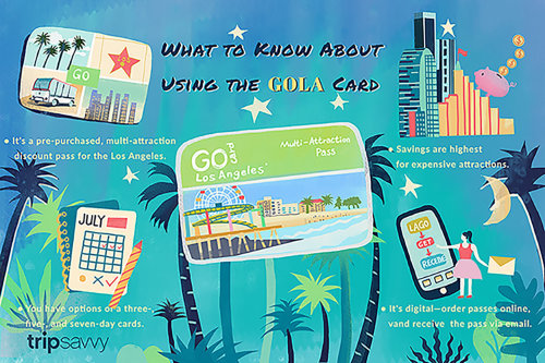 infographic illustration that tells people what to know about using the Gola card