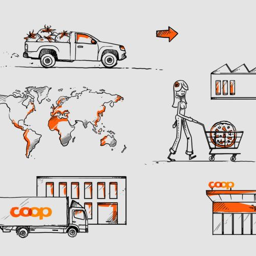 line illustration of vehicles and industries