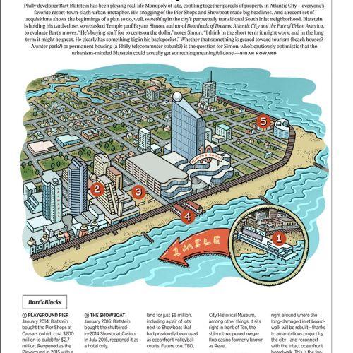 Editorial Illustration of Philadelphia magazine