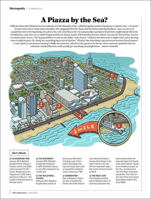 Ilustração editorial da revista Philadelphia