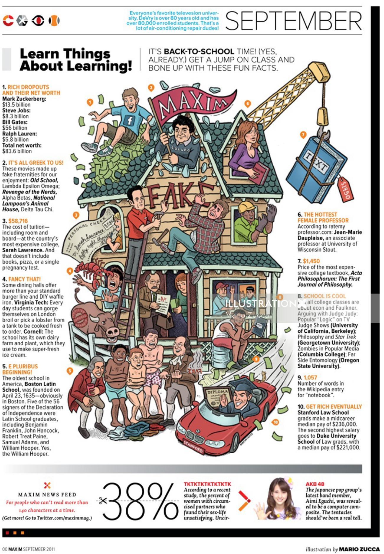 Editorial illustration of fake house - Maxim magazine