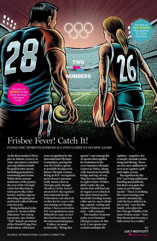 Ilustração editorial da febre do Frisbee