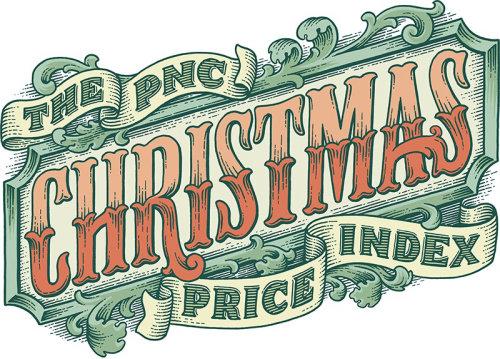 Letras digitais de preço de Natal PNC