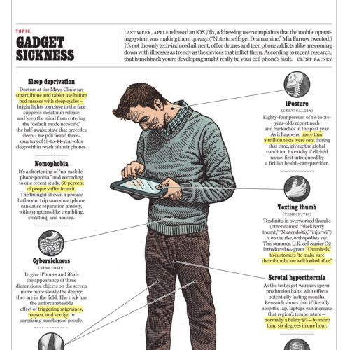 Editorial illustration of Gadget sickness