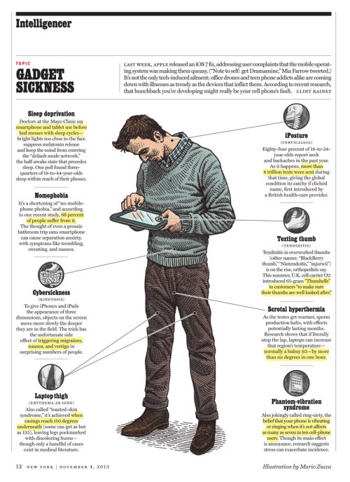 Ilustração editorial da doença Gadget