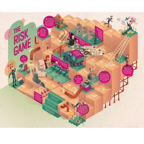 Art of The Risk Game