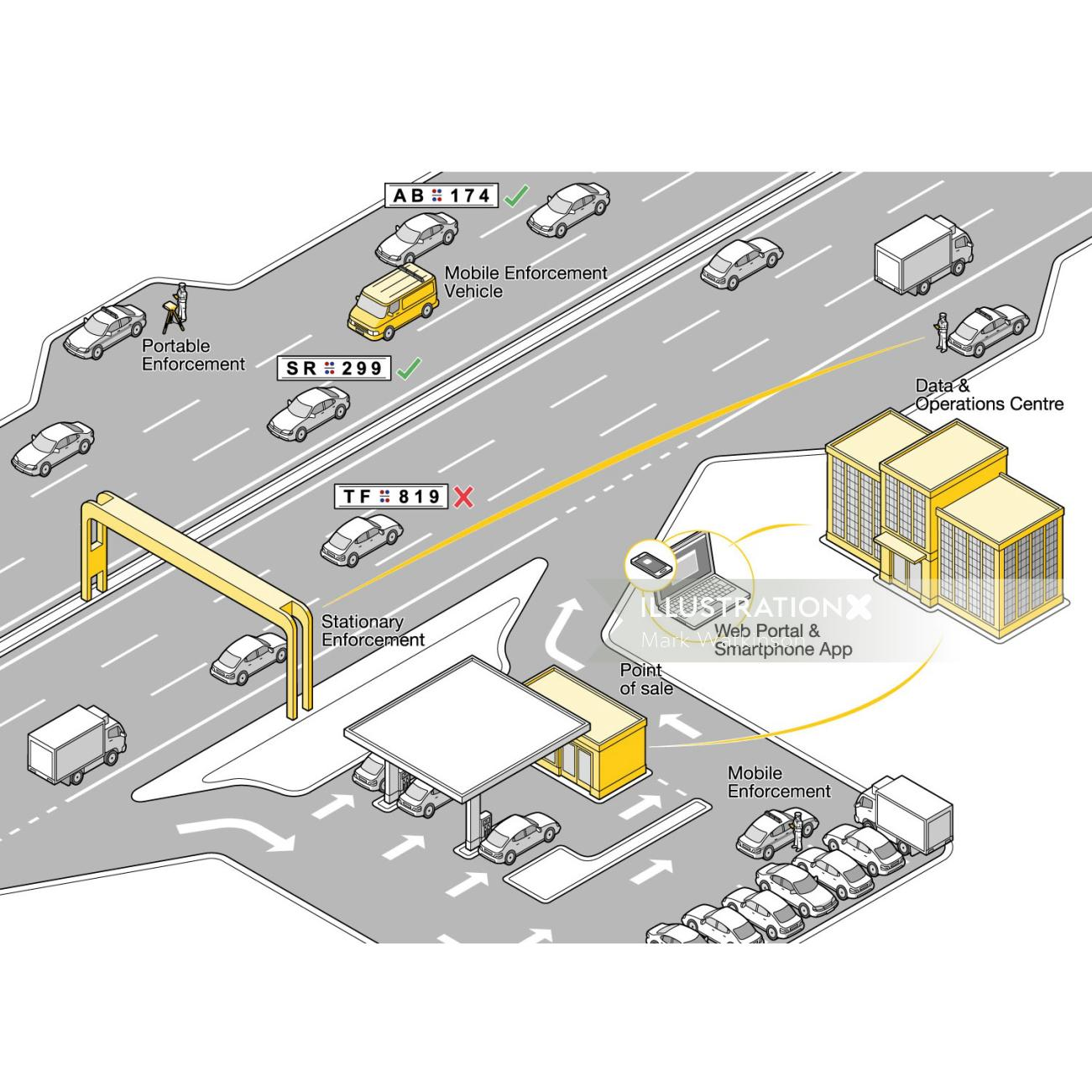 Vector illustration of highway tollgate
