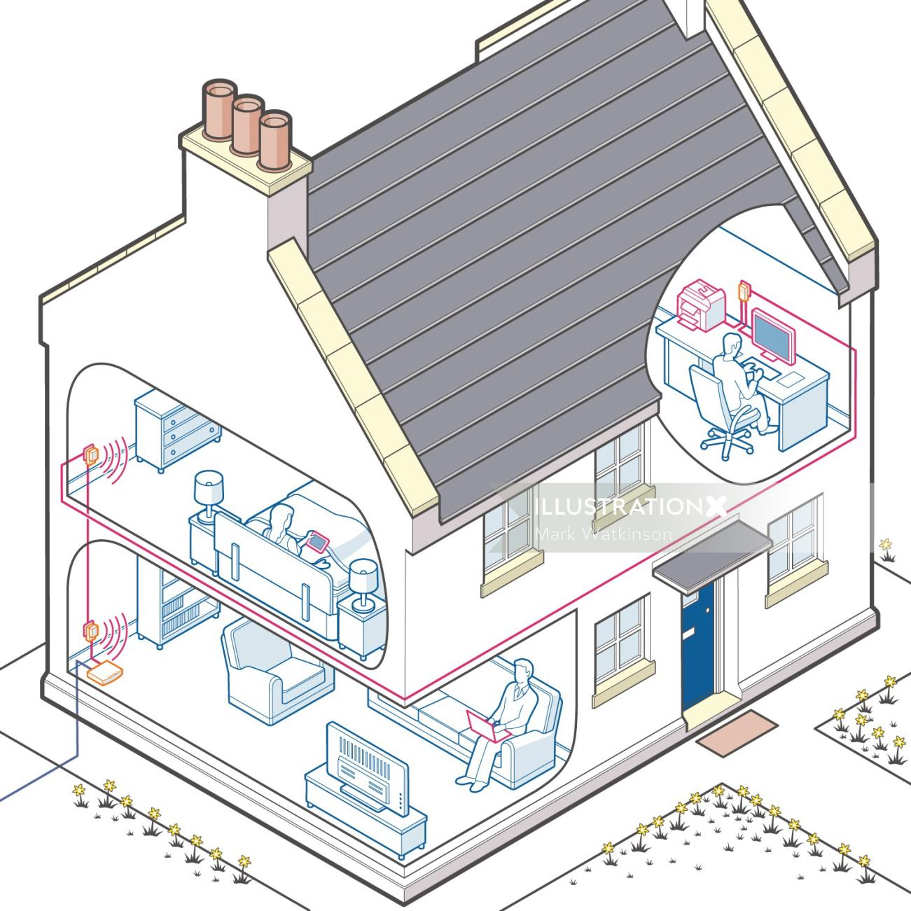 Architecture design of home internet connection