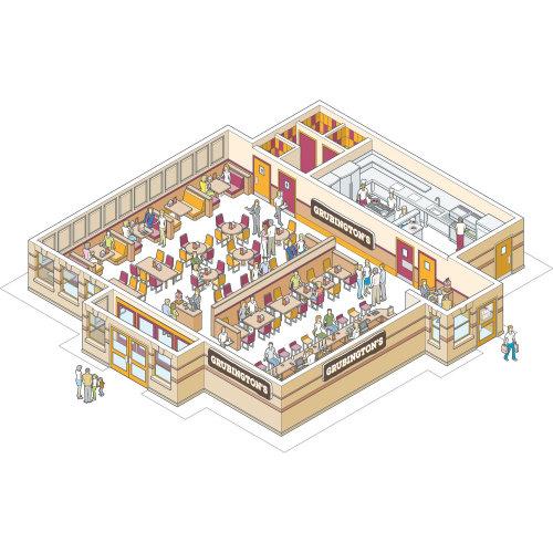 Architecture design of grubington meals shop