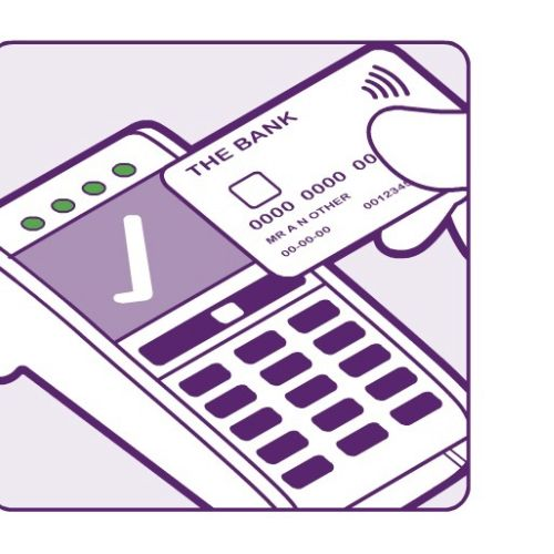 Explained gif animation of Contactless payment