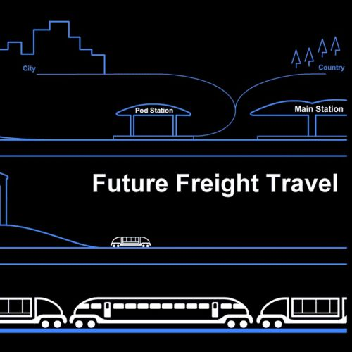 Infographic gif of Autonomous Railway