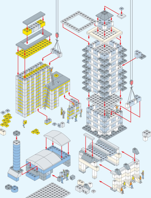 Infographic of building construction