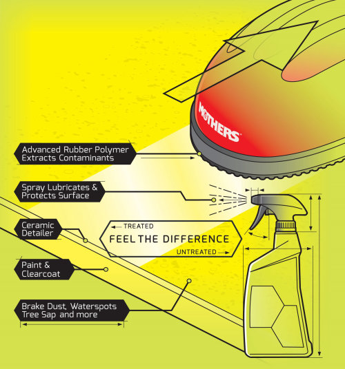 infographic illustration of pump spray bottle