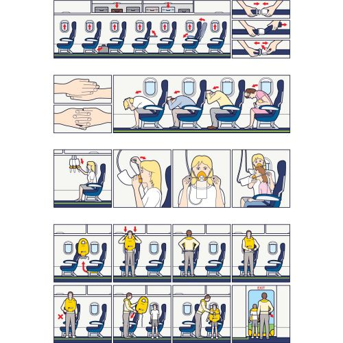 Aeroplane safety system vector illustration