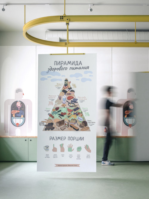 Posters for Museum of Health in Saint-Petersburg, Russia