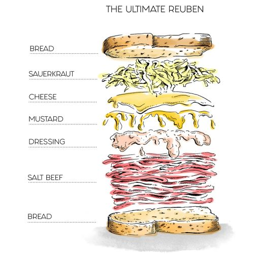 Illustration of salt beef sandwich