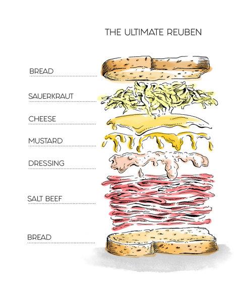 Ilustração de sanduíche de carne de sal