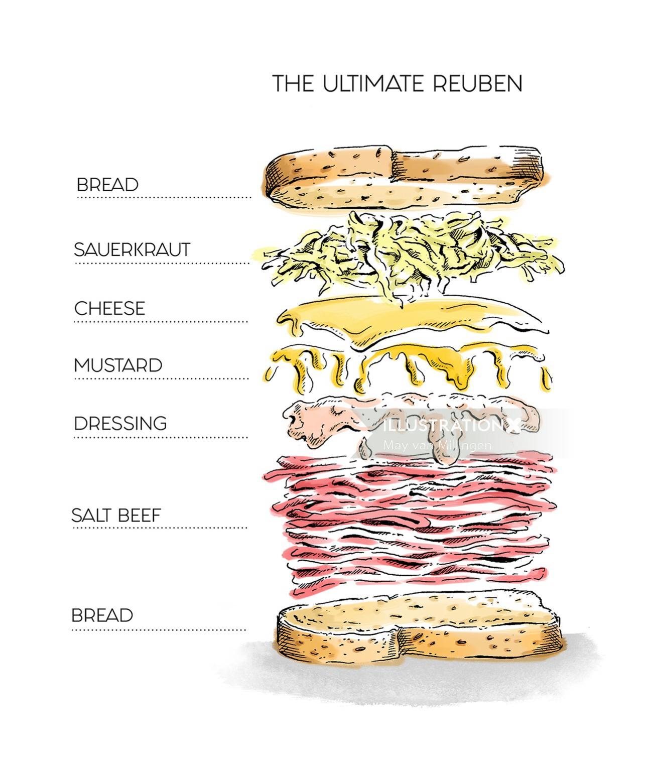 Illustration of salt beef sandwich