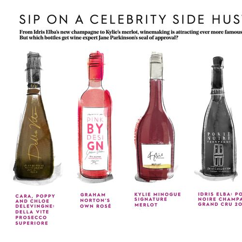 Food & Drink celebrity wines