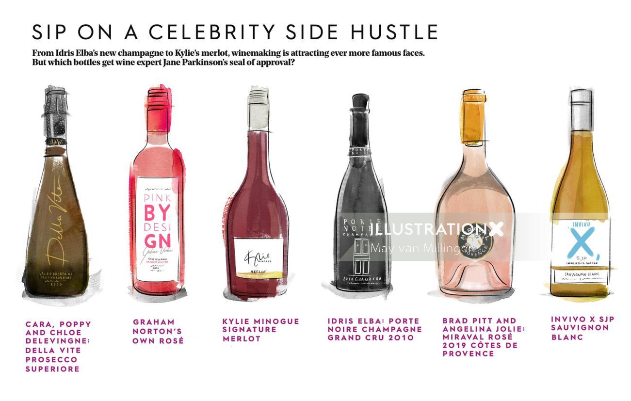 Food & Drink celebrity wines