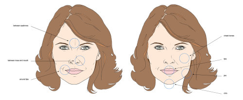 Line illustration of woman face