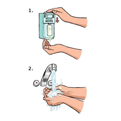 Uma ilustração de lavagem das mãos