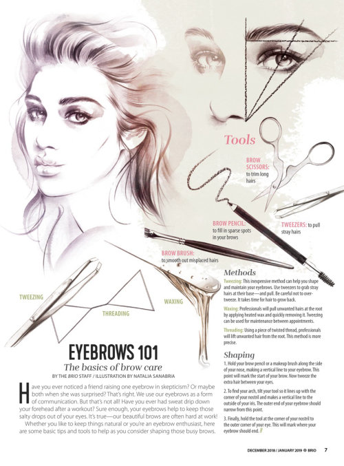 Infographic illustration of Eyebrows care
