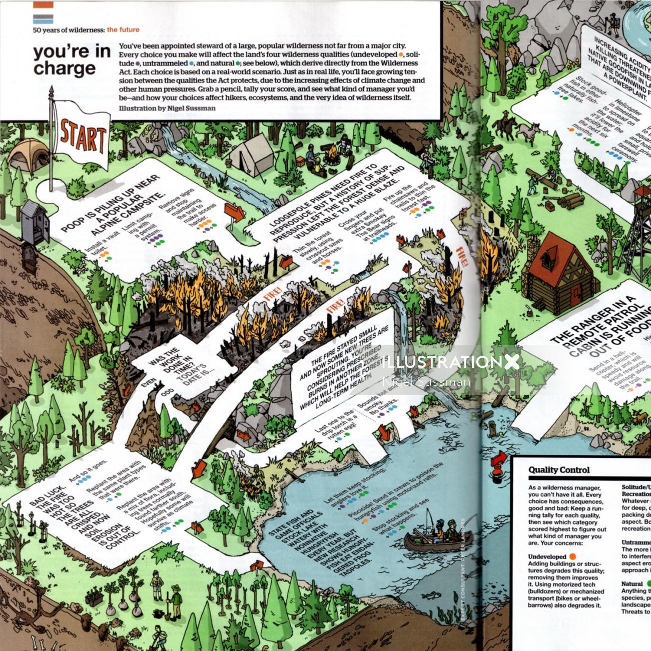 isometric forest environmentalist quiz game