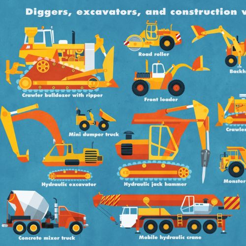 Wall art of Diggers